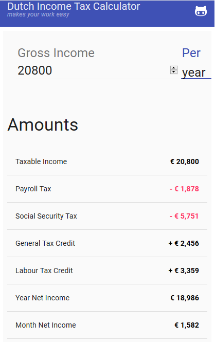 Jūsų užmokesčio po mokesčių apskaičiavimo būdas