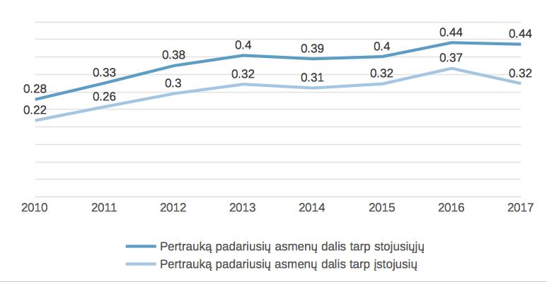 Grafikas akaruose populiari mada užkrėtė ir Lietuvos abiturientus