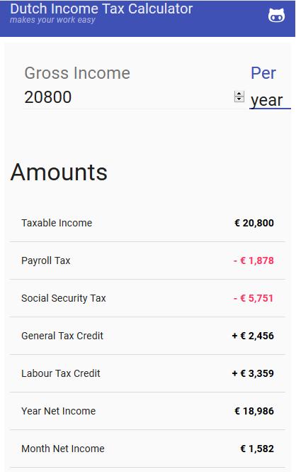 Nīderlandes ienākuma nodokļa kalkulatoru